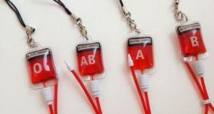 Характеристика 4 отрицательной группы крови у мужчин