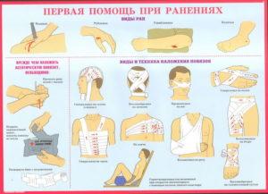 оказана первая помощь при ранениях и кровотечениях
