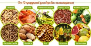 Какие есть продукты, понижающие гемоглобин