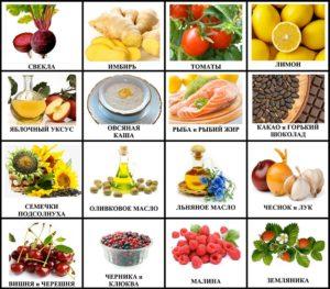 продукты сгущают кровь в организме