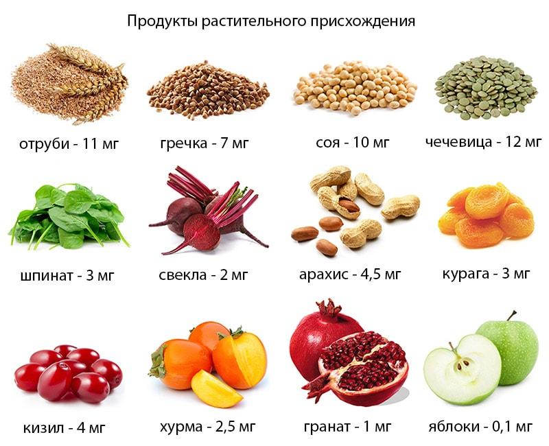 какие продукты нужно кушать для повышения потенции