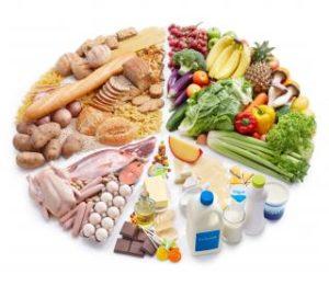Правильное питание для людей с положительным резус-фактором 3-й группы крови