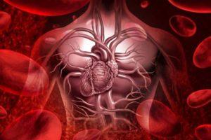 пролактина в крови